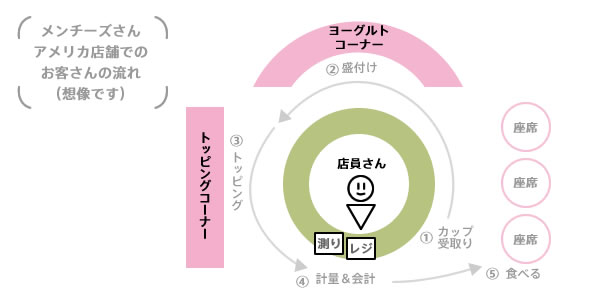 04_ux_usa.jpg